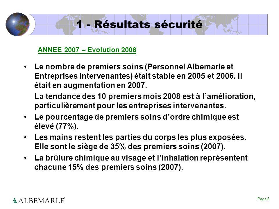 Page 6 1 - Résultats sécurité Le nombre de premiers soins (Personnel Albemarle et Entreprises intervenantes) était stable en 2005 et 2006. Il était en
