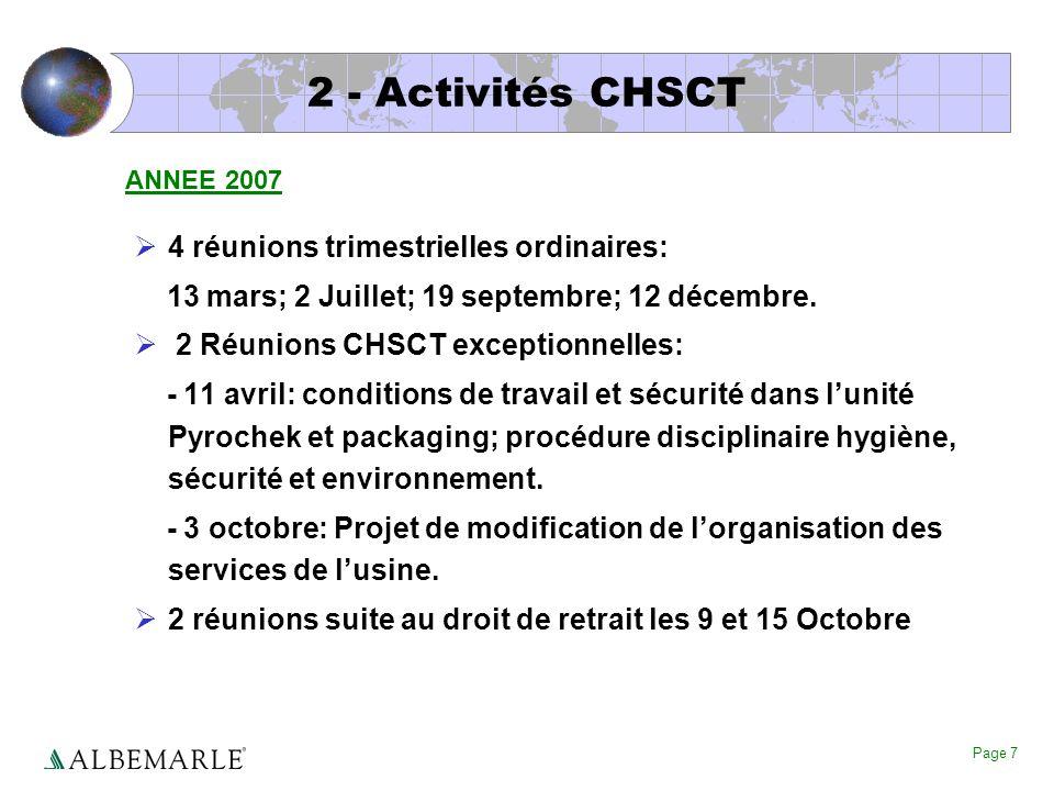 Page 7 2 - Activités CHSCT 4 réunions trimestrielles ordinaires: 13 mars; 2 Juillet; 19 septembre; 12 décembre. 2 Réunions CHSCT exceptionnelles: - 11