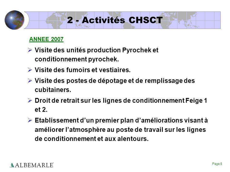 Page 8 2 - Activités CHSCT Visite des unités production Pyrochek et conditionnement pyrochek. Visite des fumoirs et vestiaires. Visite des postes de d
