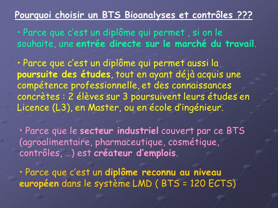 Pourquoi choisir un BTS Bioanalyses et contrôles ??? Parce que cest un diplôme qui permet, si on le souhaite, une entrée directe sur le marché du trav