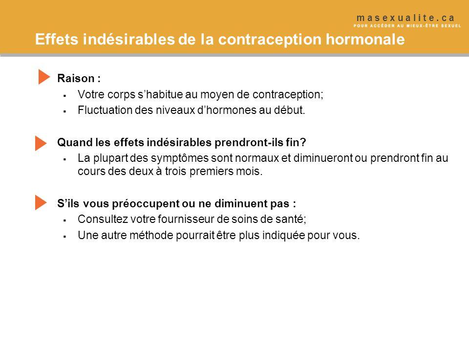Effets indésirables de la contraception hormonale Raison : Votre corps shabitue au moyen de contraception; Fluctuation des niveaux dhormones au début.