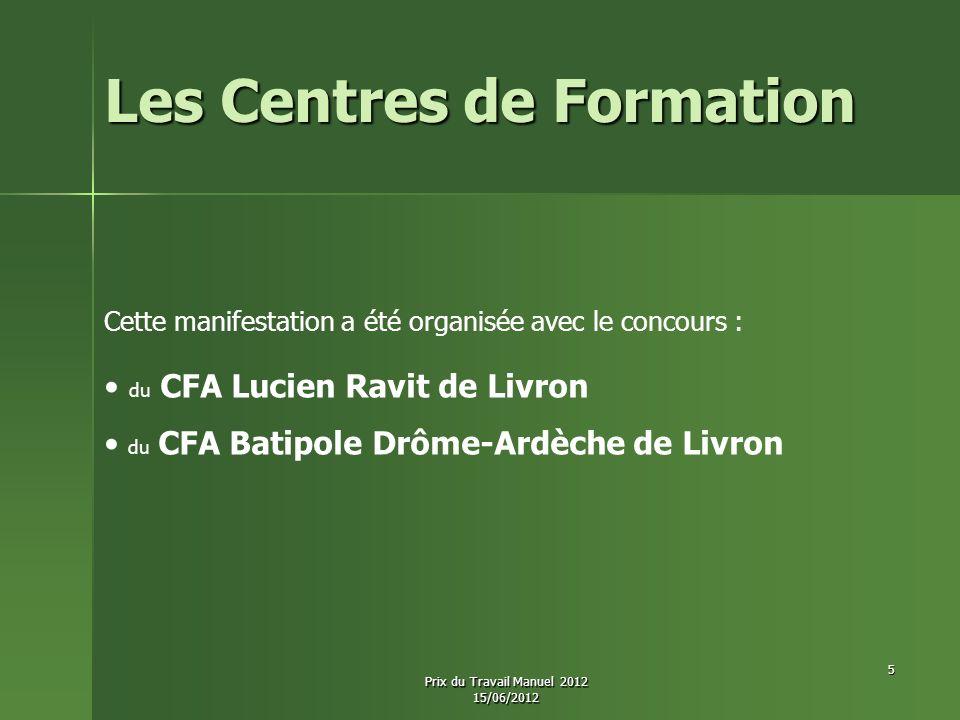 Les Centres de Formation Cette manifestation a été organisée avec le concours : du CFA Lucien Ravit de Livron du CFA Batipole Drôme-Ardèche de Livron