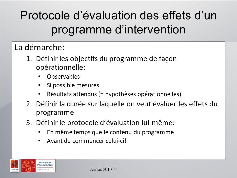Année 2010-11 Protocole dévaluation des effets dun programme dintervention La démarche: 1.Définir les objectifs du programme de façon opérationnelle: Observables Si possible mesures Résultats attendus (= hypothèses opérationnelles) 2.Définir la durée sur laquelle on veut évaluer les effets du programme 3.Définir le protocole dévaluation lui-même: En même temps que le contenu du programme Avant de commencer celui-ci!