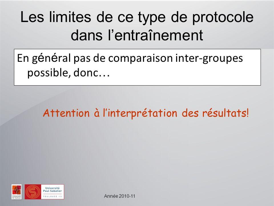 Année 2010-11 Les limites de ce type de protocole dans lentraînement En g é n é ral pas de comparaison inter-groupes possible, donc … Attention à linterprétation des résultats!