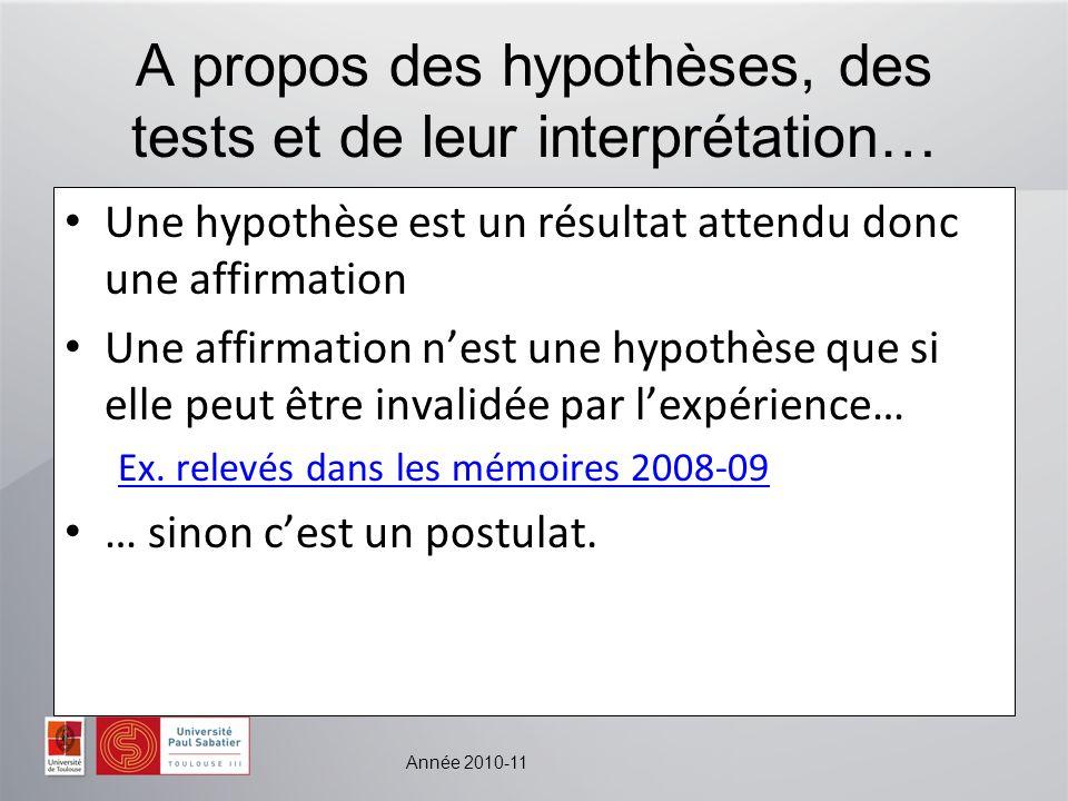Année 2010-11 A propos des hypothèses, des tests et de leur interprétation… Une hypothèse est un résultat attendu donc une affirmation Une affirmation nest une hypothèse que si elle peut être invalidée par lexpérience… Ex.