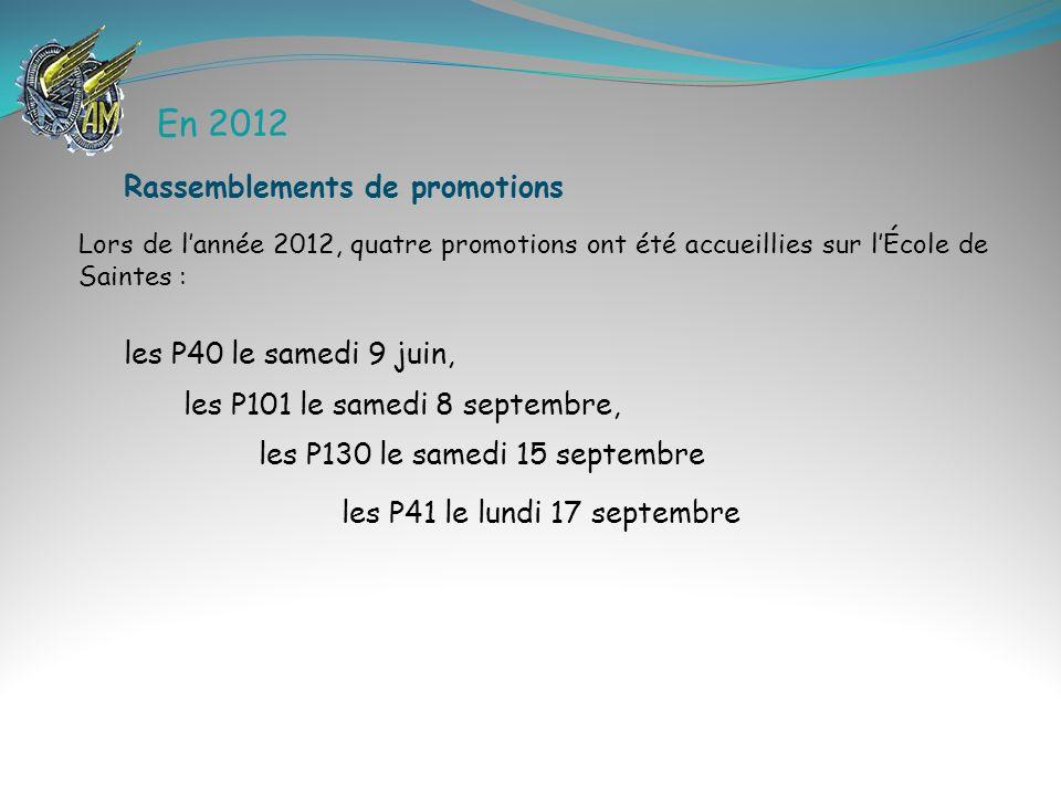 En 2012 Lors de lannée 2012, quatre promotions ont été accueillies sur lÉcole de Saintes : Rassemblements de promotions les P40 le samedi 9 juin, les