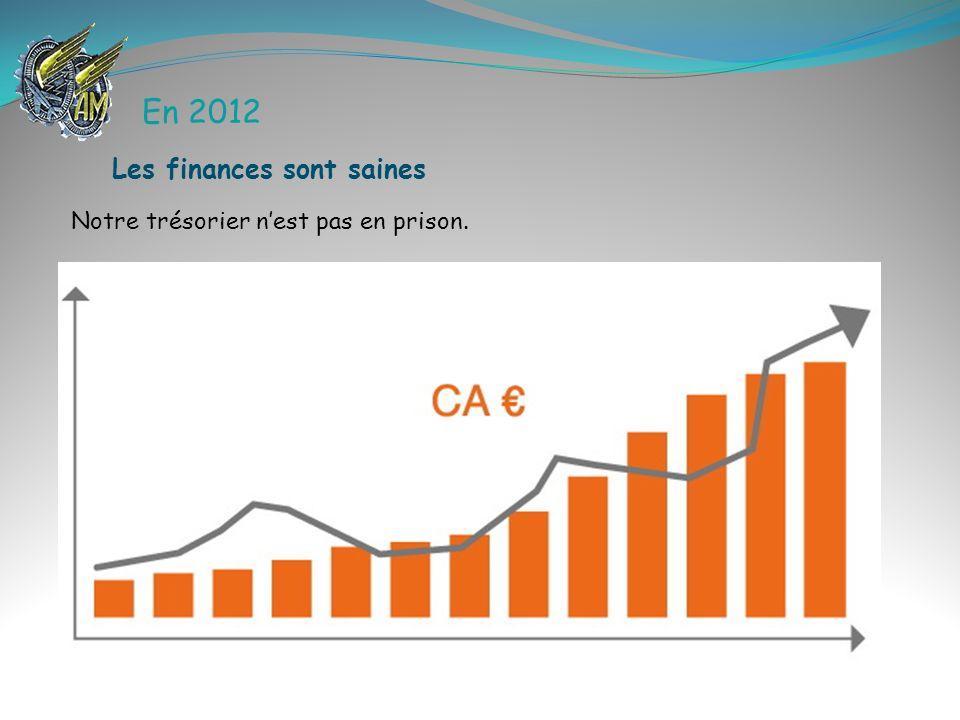 En 2012 Notre trésorier nest pas en prison. Les finances sont saines