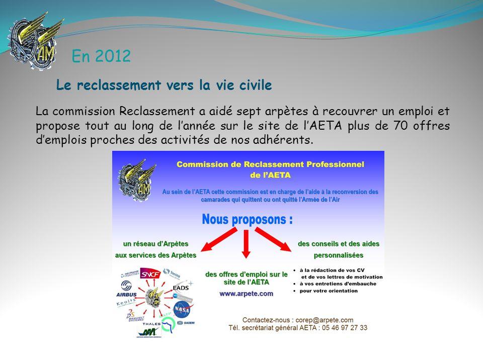 En 2012 La commission Reclassement a aidé sept arpètes à recouvrer un emploi et propose tout au long de lannée sur le site de lAETA plus de 70 offres