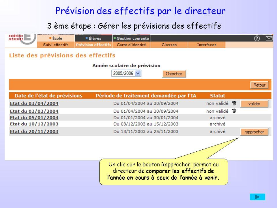3 ème étape : Gérer les prévisions des effectifs Un clic sur le bouton Rapprocher permet au directeur de comparer les effectifs de lannée en cours à ceux de lannée à venir.
