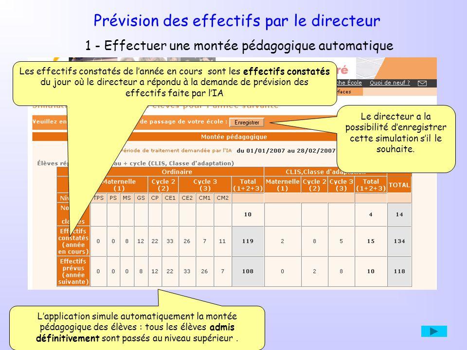 2 - Saisir des prévisions des effectifs pour lannée N+1 1- Le directeur corrige éventuellement les chiffres de la montée pédagogique automatique.