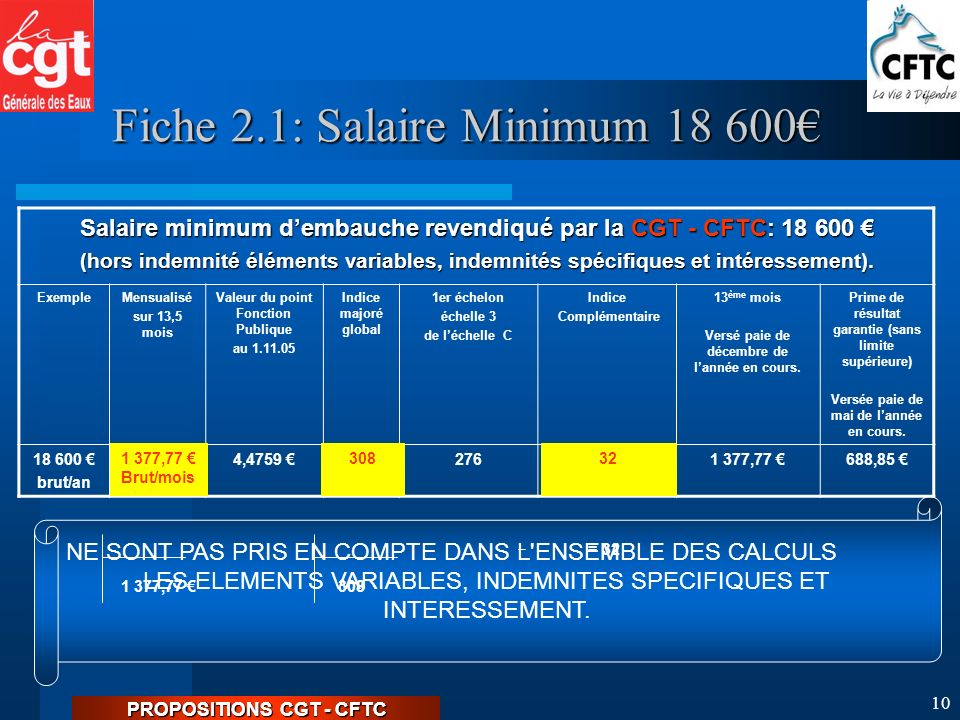 PROPOSITIONS CGT - CFTC 9 FICHES EXEMPLES.FICHES EXEMPLES.