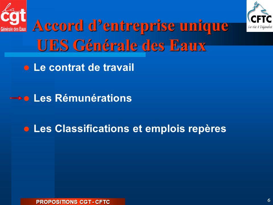 PROPOSITIONS CGT - CFTC 5 Le Contrat de Travail La période dessai sera dun, deux ou trois mois, selon le niveau hiérarchique du salarié.