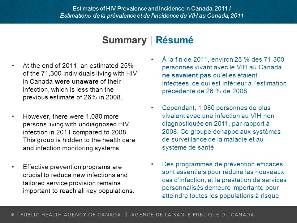 At the end of 2011, an estimated 25% of the 71,300 individuals living with HIV in Canada were unaware of their infection, which is less than the previous estimate of 26% in 2008.