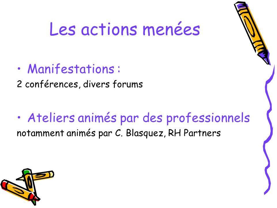 Les actions menées Manifestations : 2 conférences, divers forums Ateliers animés par des professionnels notamment animés par C.