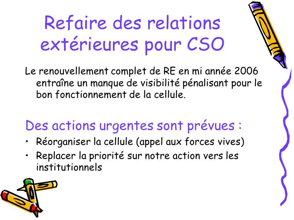 Refaire des relations extérieures pour CSO Le renouvellement complet de RE en mi année 2006 entraîne un manque de visibilité pénalisant pour le bon fonctionnement de la cellule.
