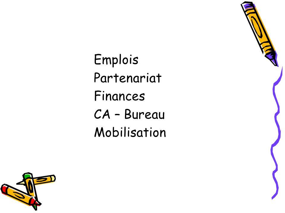 Emplois Partenariat Finances CA – Bureau Mobilisation