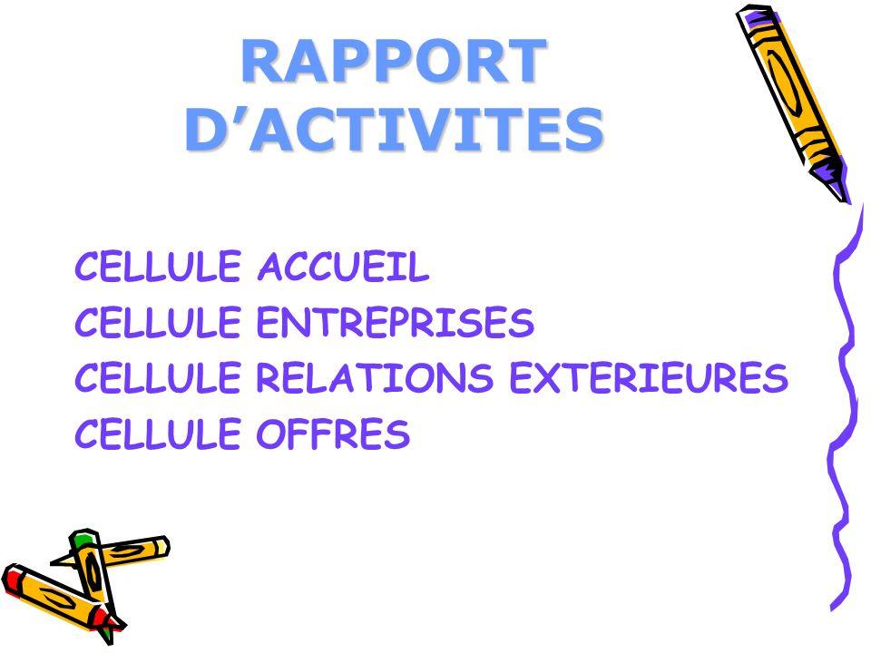 RAPPORT DACTIVITES CELLULE ACCUEIL CELLULE ENTREPRISES CELLULE RELATIONS EXTERIEURES CELLULE OFFRES