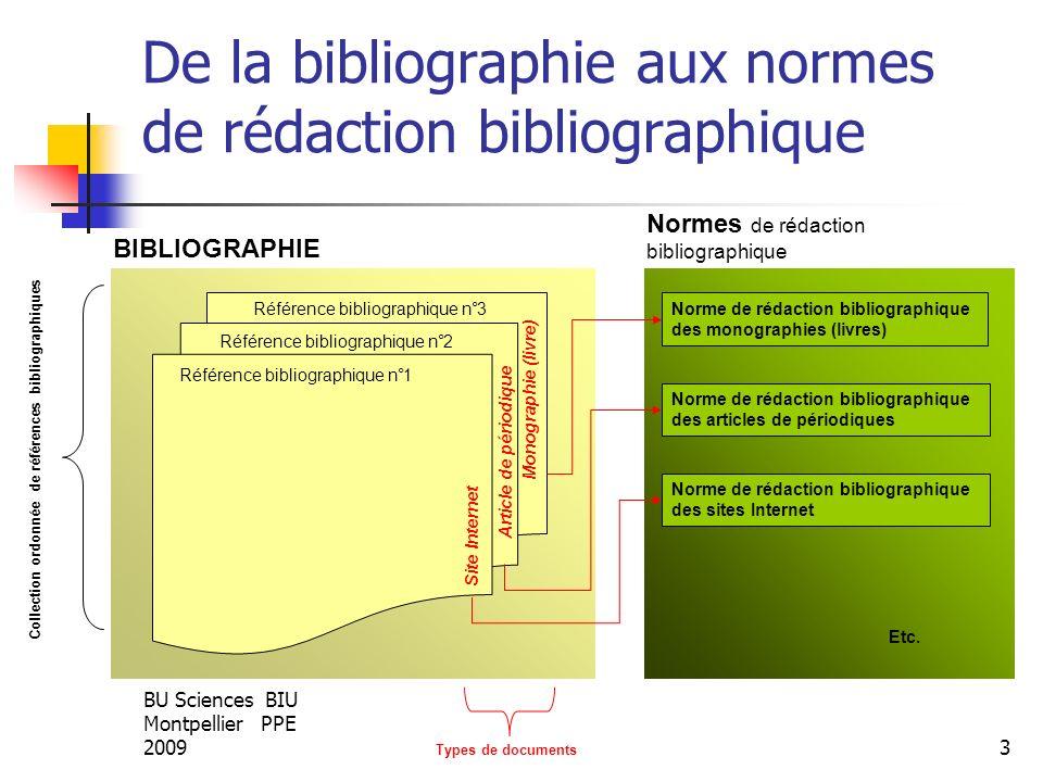 BU Sciences BIU Montpellier PPE 20094 Quest ce quune bibliographie Définition : liste de références (livres, articles, site Internet, …) organisées, utilisées lors de la réalisation de votre PPE.