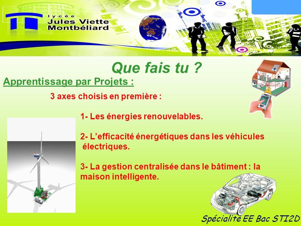 3 axes choisis en première : 1- Les énergies renouvelables. 2- Lefficacité énergétiques dans les véhicules électriques. 3- La gestion centralisée dans