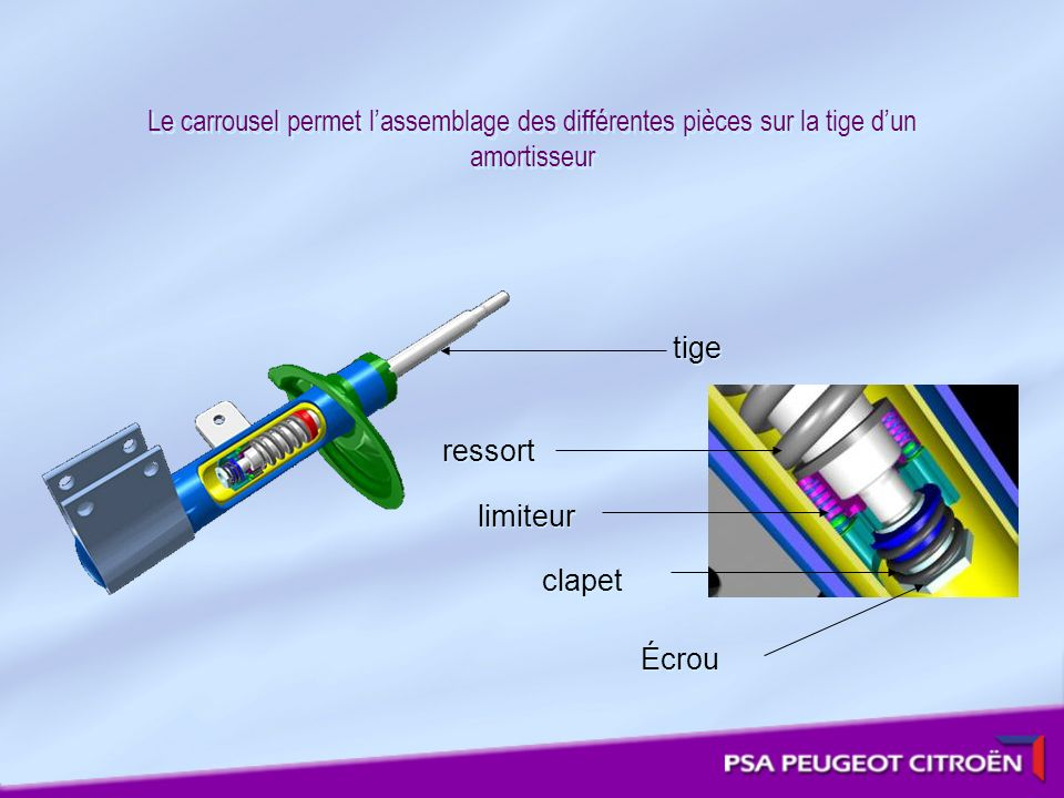 Le carrousel permet lassemblage des différentes pièces sur la tige dun amortisseur tige ressort limiteur Écrou clapet