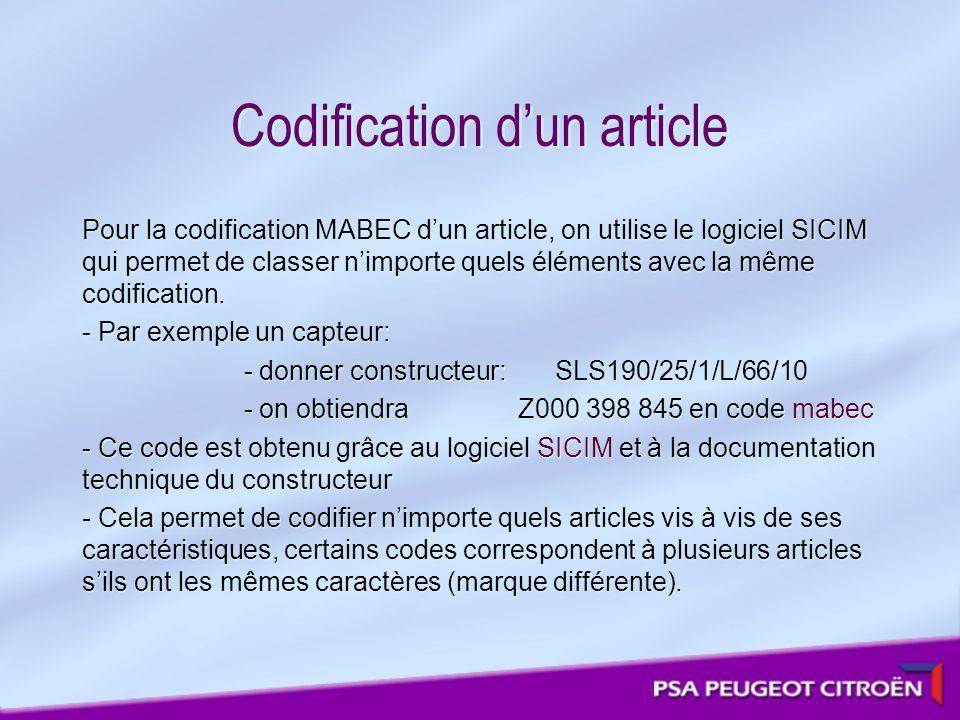 Codification dun article Pour la codification MABEC dun article, on utilise le logiciel SICIM qui permet de classer nimporte quels éléments avec la mê