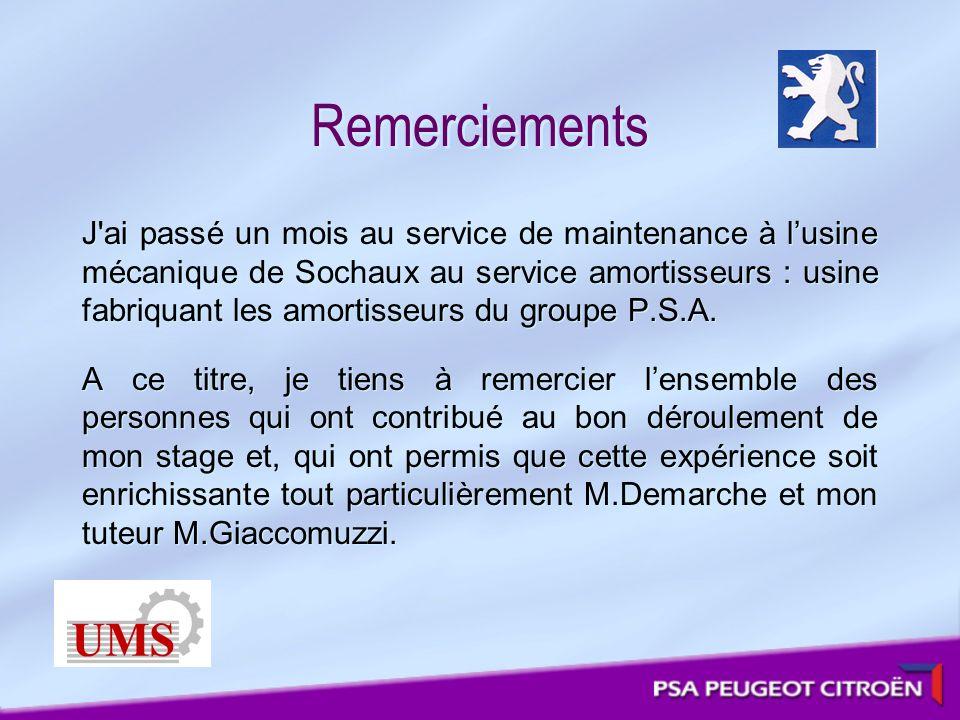 Remerciements J'ai passé un mois au service de maintenance à lusine mécanique de Sochaux au service amortisseurs : usine fabriquant les amortisseurs d
