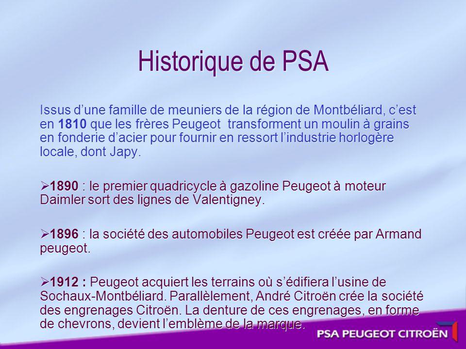 Historique de PSA Issus dune famille de meuniers de la région de Montbéliard, cest en 1810 que les frères Peugeot transforment un moulin à grains en f