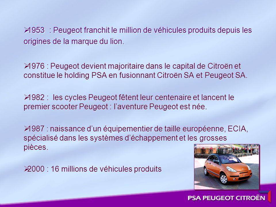 1953 : Peugeot franchit le million de véhicules produits depuis les origines de la marque du lion. 1976 : Peugeot devient majoritaire dans le capital