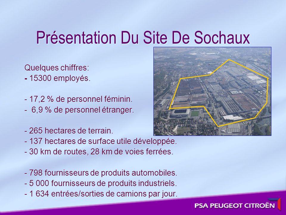 Présentation Du Site De Sochaux Quelques chiffres: - 15300 employés. - 17,2 % de personnel féminin. - 6,9 % de personnel étranger. - 265 hectares de t