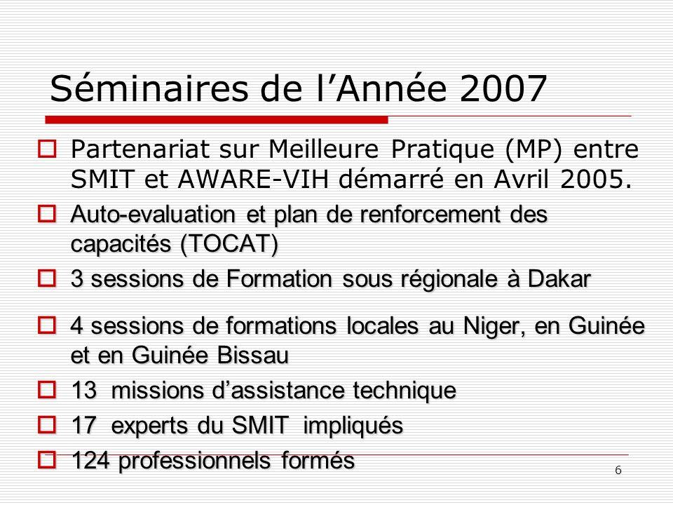 6 Séminaires de lAnnée 2007 Partenariat sur Meilleure Pratique (MP) entre SMIT et AWARE-VIH démarré en Avril 2005.