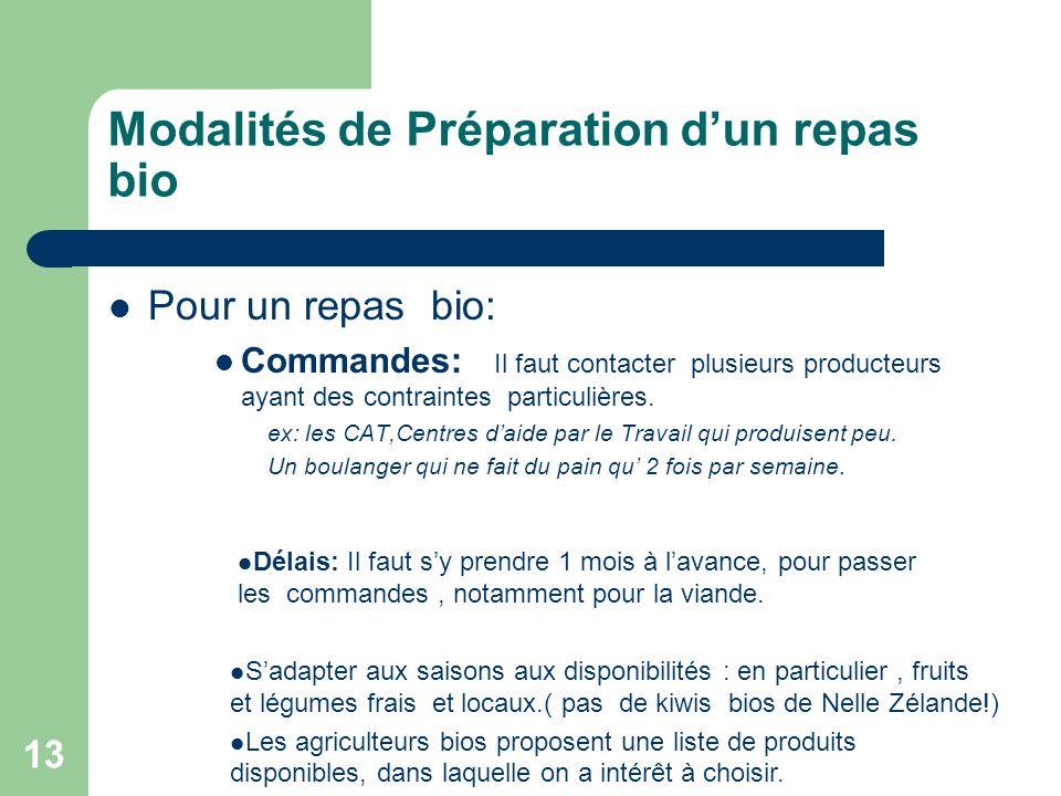 13 Modalités de Préparation dun repas bio Pour un repas bio: Commandes: Il faut contacter plusieurs producteurs ayant des contraintes particulières.