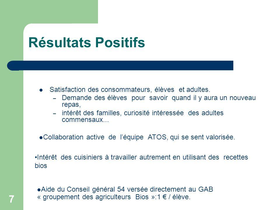 7 Résultats Positifs Satisfaction des consommateurs, élèves et adultes.