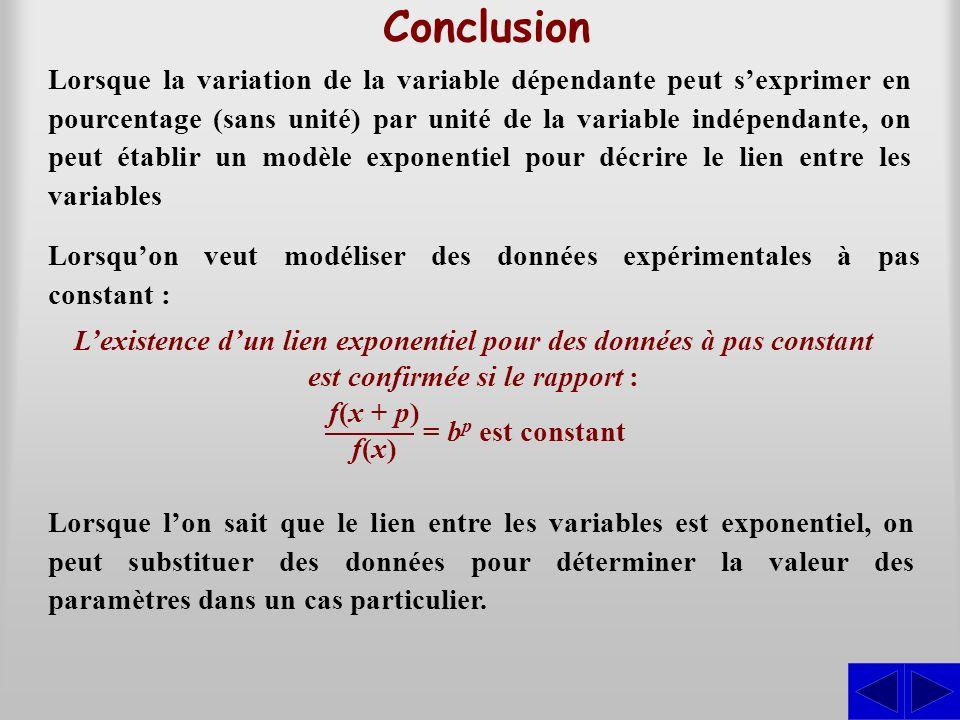 Conclusion Lorsque lon sait que le lien entre les variables est exponentiel, on peut substituer des données pour déterminer la valeur des paramètres d