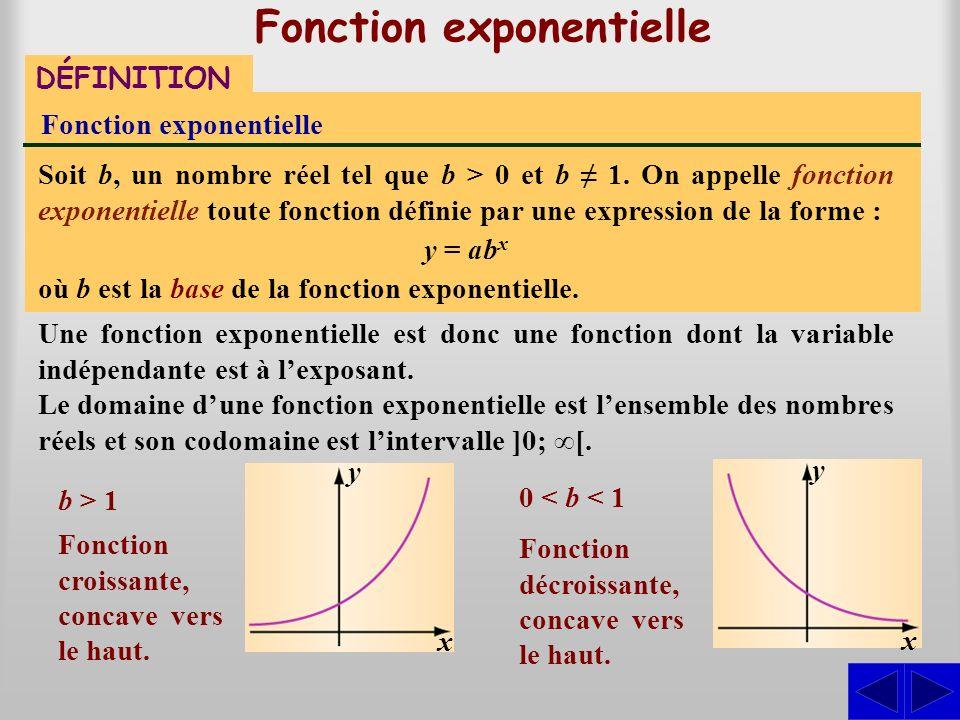 Fonction exponentielle DÉFINITION Fonction exponentielle Soit b, un nombre réel tel que b > 0 et b 1. On appelle fonction exponentielle toute fonction