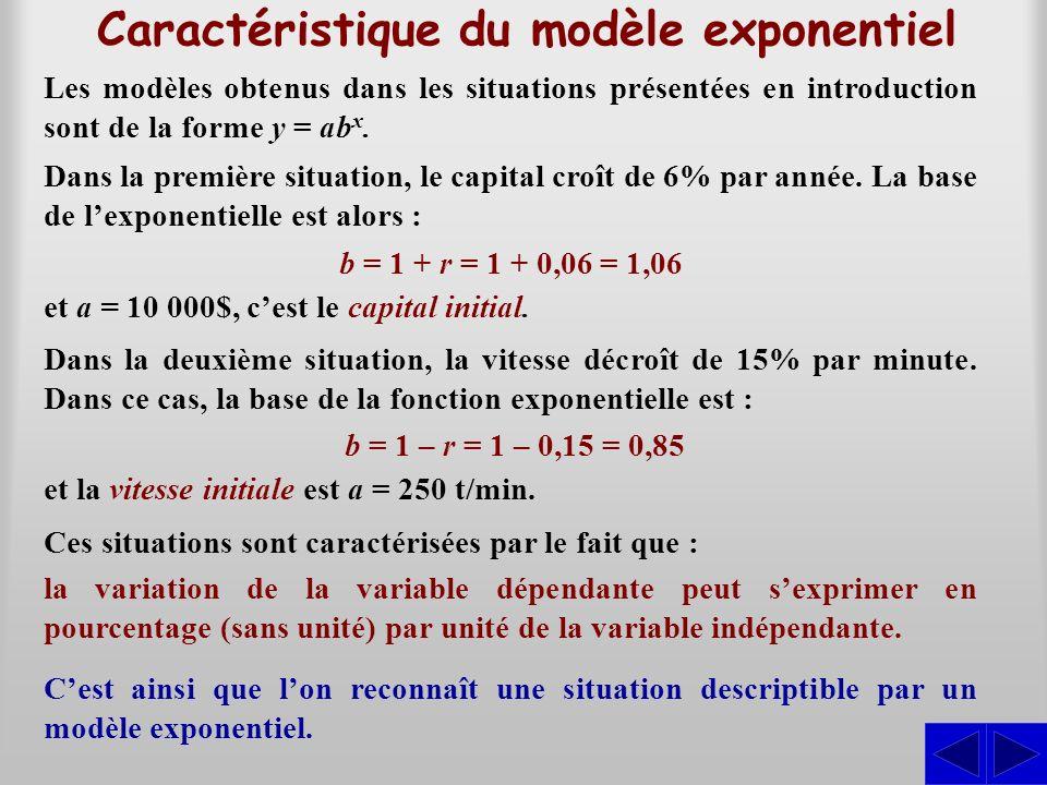 Caractéristique du modèle exponentiel Les modèles obtenus dans les situations présentées en introduction sont de la forme y = ab x. Dans la première s