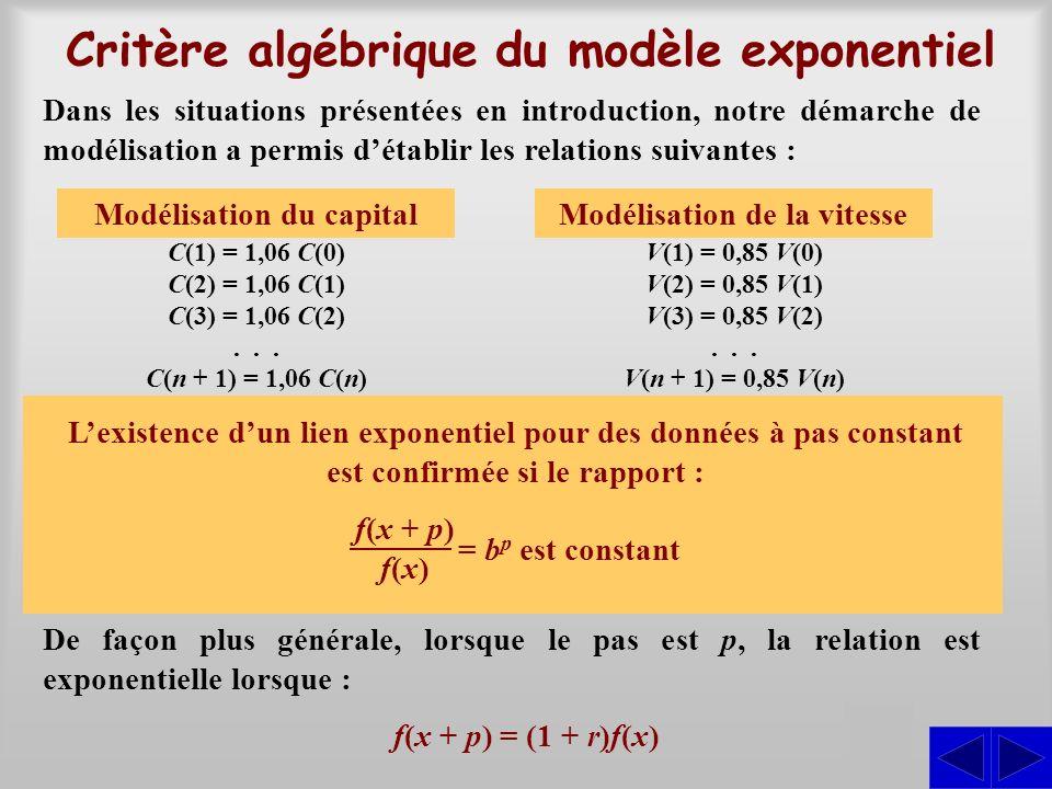 Critère algébrique du modèle exponentiel Dans les situations présentées en introduction, notre démarche de modélisation a permis détablir les relation