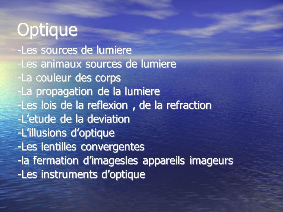 Optique -Les sources de lumiere -Les animaux sources de lumiere -La couleur des corps -La propagation de la lumiere -Les lois de la reflexion, de la r