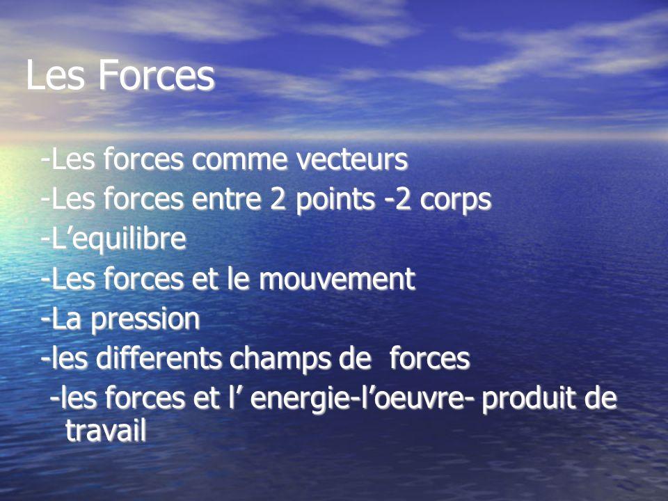 Les Forces -Les forces comme vecteurs -Les forces entre 2 points -2 corps -Lequilibre -Les forces et le mouvement -La pression -les differents champs