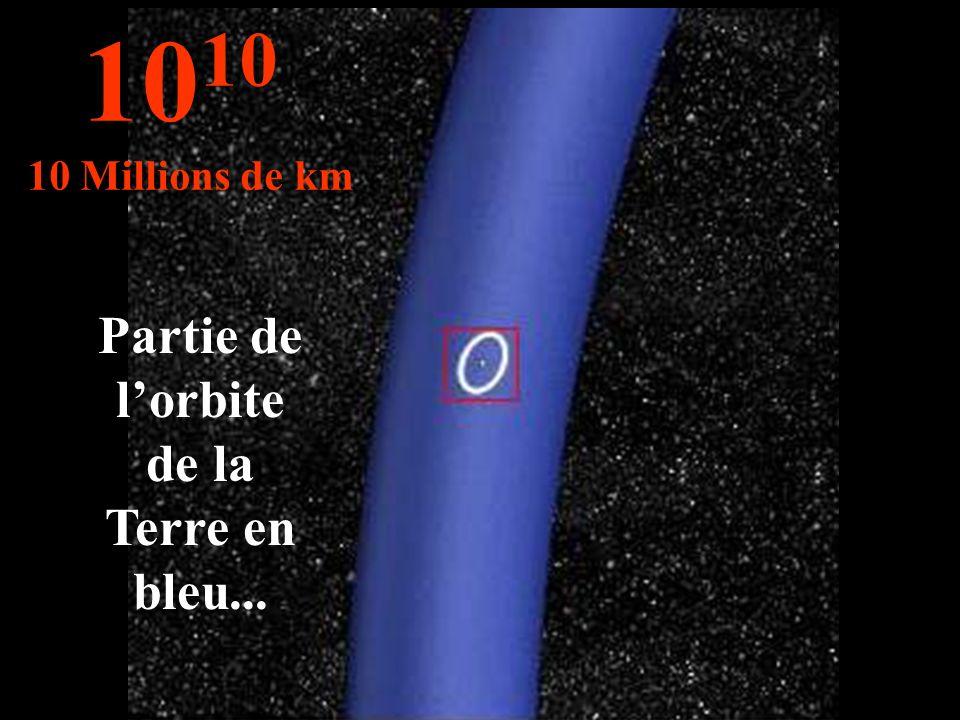 On peut voir lorbite de la lune autour de la terre... 10 9 1 million de km