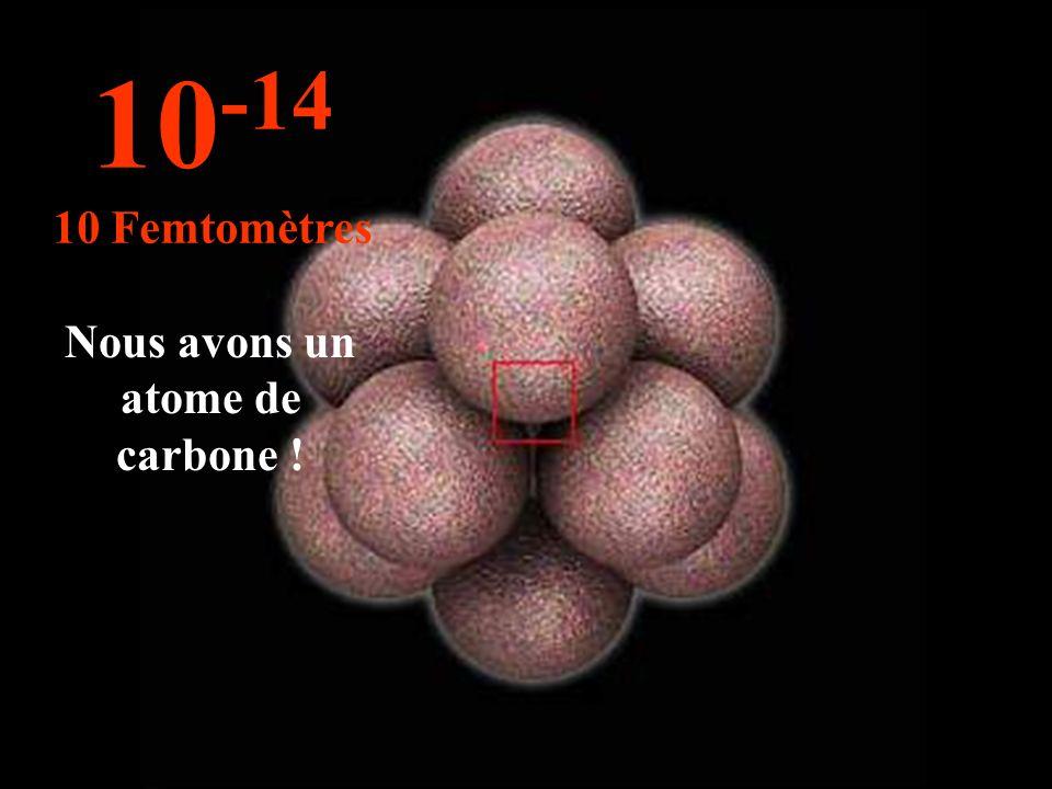 Cette mesure sapplique pour la taille des noyaux dun atome. 10 -13 100 Femtomètre