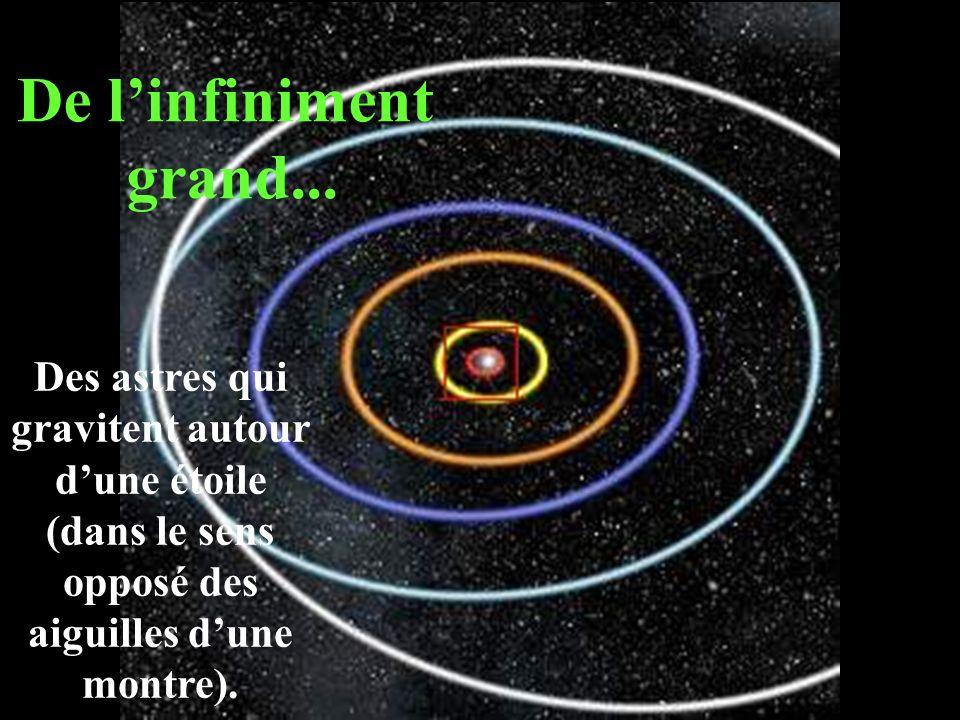Notre voyage dans linfiniment petit sest arrêté à 100 attomètres et au quark car on nen sait pas plus.