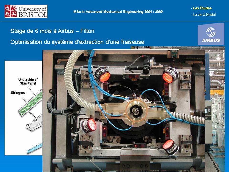 Stage de 6 mois à Airbus – Filton MSc in Advanced Mechanical Engineering 2004 / 2005 - Les Etudes - La vie à Bristol Optimisation du système dextraction dune fraiseuse