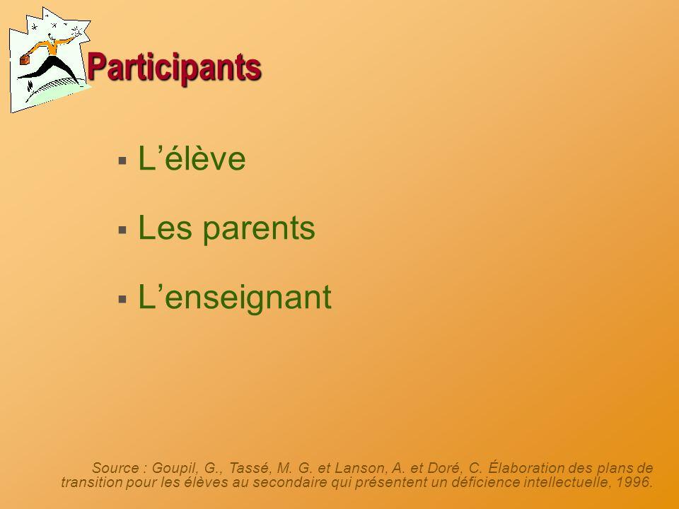 Participants Lélève Les parents Lenseignant Source : Goupil, G., Tassé, M.