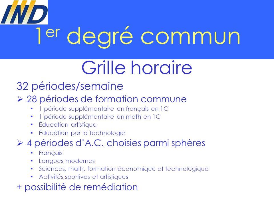 1 er degré commun Grille horaire 32 périodes/semaine 28 périodes de formation commune 1 période supplémentaire en français en 1C 1 période supplémentaire en math en 1C Éducation artistique Éducation par la technologie 4 périodes dA.C.