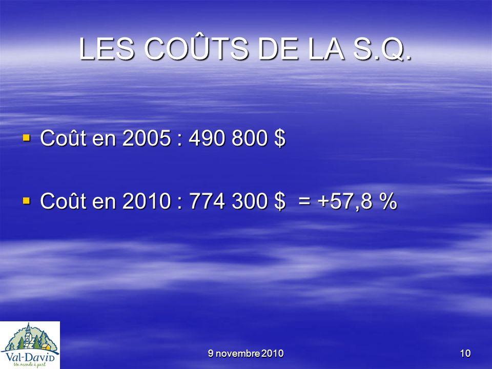 9 novembre 201010 LES COÛTS DE LA S.Q. Coût en 2005 : 490 800 $ Coût en 2005 : 490 800 $ Coût en 2010 : 774 300 $ = +57,8 % Coût en 2010 : 774 300 $ =