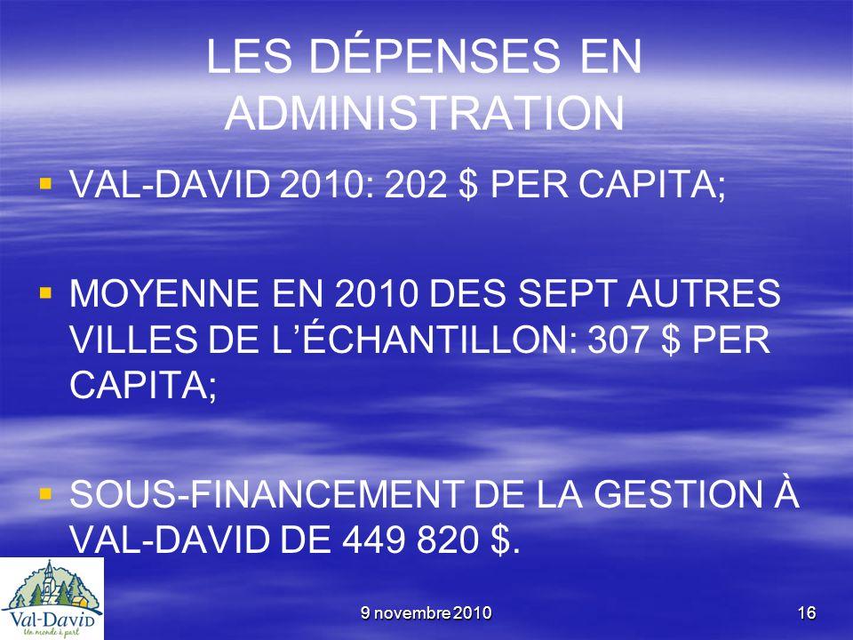 9 novembre 201016 LES DÉPENSES EN ADMINISTRATION VAL-DAVID 2010: 202 $ PER CAPITA; MOYENNE EN 2010 DES SEPT AUTRES VILLES DE LÉCHANTILLON: 307 $ PER C