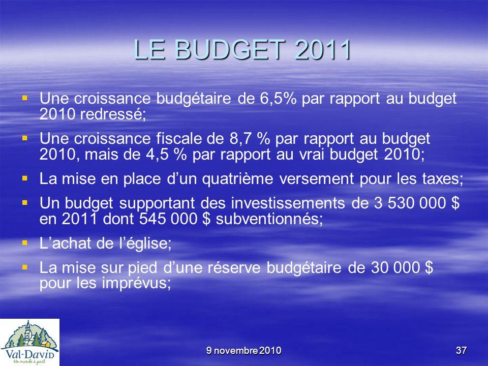 9 novembre 201037 LE BUDGET 2011 Une croissance budgétaire de 6,5% par rapport au budget 2010 redressé; Une croissance fiscale de 8,7 % par rapport au