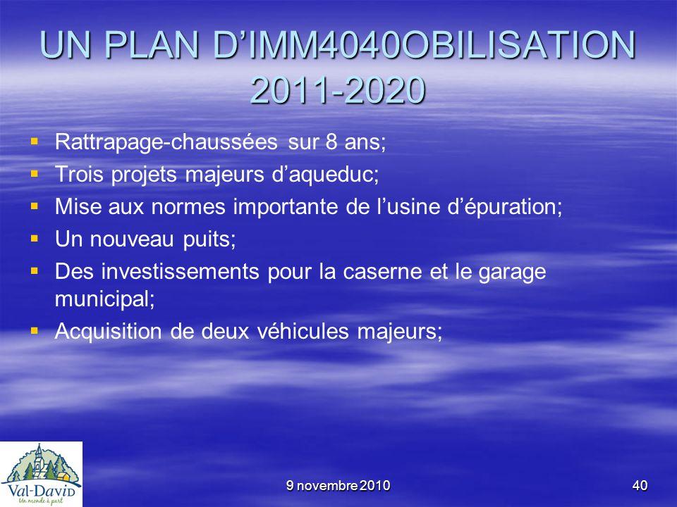 9 novembre 201040 UN PLAN DIMM4040OBILISATION 2011-2020 Rattrapage-chaussées sur 8 ans; Trois projets majeurs daqueduc; Mise aux normes importante de