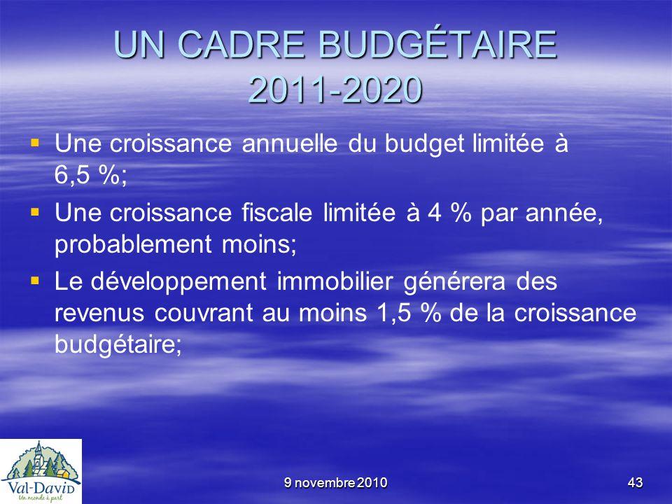9 novembre 201043 UN CADRE BUDGÉTAIRE 2011-2020 Une croissance annuelle du budget limitée à 6,5 %; Une croissance fiscale limitée à 4 % par année, pro