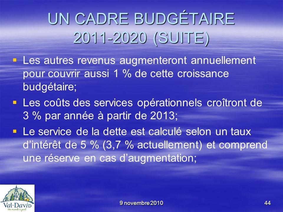 9 novembre 201044 UN CADRE BUDGÉTAIRE 2011-2020 (SUITE) Les autres revenus augmenteront annuellement pour couvrir aussi 1 % de cette croissance budgét